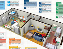 """Anatomy of a College Dorm Room"" Infographic"