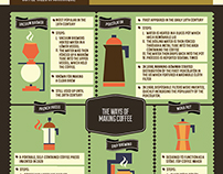 """The Modern Cup of Coffee"" Infographic"
