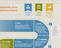 Advisory Board Best Practices Infographic