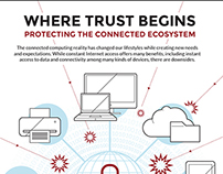 TCG: Where Trust Begins #INFOGRAPHIC