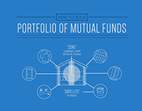 Portfolio of Mutual Funds (Infographic)