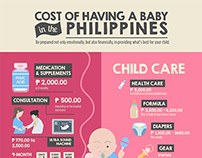 Cost of Having a Baby (Infographic)