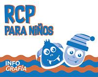Infografía RCP para niños