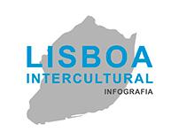 Lisboa Intercultural - Infografia Interativa