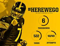 Steelers Graphics
