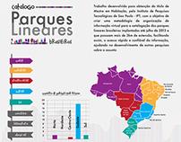 Proposta para Catálogo de Parques Lineares Brasileiros
