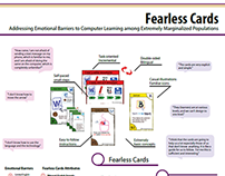 Fearless Cards - Computer Training Toolkit