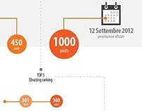 Buzz Battle Infographic