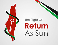 Palestinian Refugees & The Right of Return