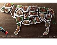 Bango Meat Diagram