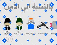 أولمبيات لندن انفوجرافيك عربي