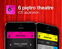 6 pietro Theatre iOS application