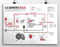 Infografía // Caperucita Roja