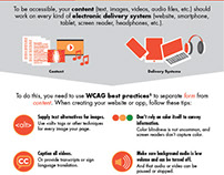 Digital Accessibility Infographic