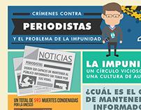 Crímenes contra Periodistas | Competencia Infográficos