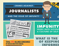 Crimes against Journalists | Infographic Competition