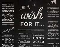 Wish Group Wall Mural
