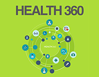Kaiser Permanente | Health 360 Initiative