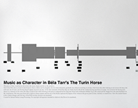 Music as Character in Turin Horse (Data Visualisation)