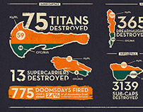 B-R5RB infograph