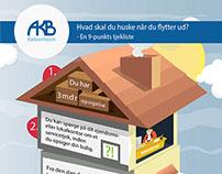 Boligselskabet AKB KBH - infographic posters