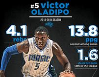 Orlando Magic Infographics