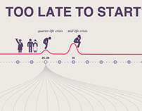 Too Late To Start - Interactive Infographic