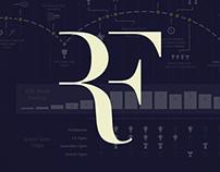 Roger Federer – A Career Overview