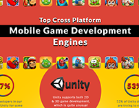 Top Mobile Game Development Engines - Infographics