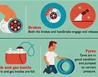 Caravan Safety information - infographics