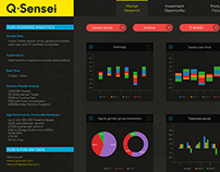 Q-Sensei Data Analysis Dashboard