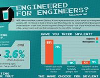 Soylent Infographic