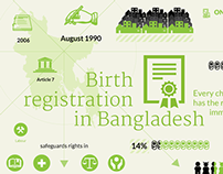 UNICEF SOUTH ASIA - Infographic #2 - Bangladesh