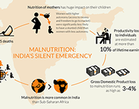 UNICEF SOUTH ASIA - Infographic #3 - India