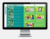 Presentation Design for Unilever
