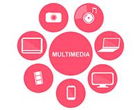 Multimedia Graphic