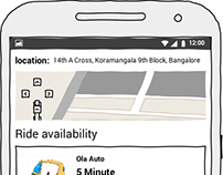 A proposed idea for Olacabs apps