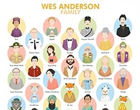 wes anderson News and Photos   Perez Hilton Alyssa Luterio