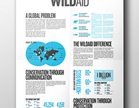 WildAid: Informative Poster