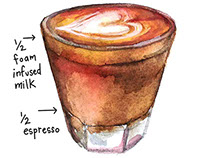 Brooklyn Fireproof Coffee Illustrations