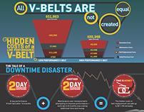 V-Belt Infographic