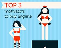 What does your lingerie  say about you?