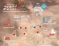 Cantabria, Infographic