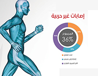 Medical Report Infographics