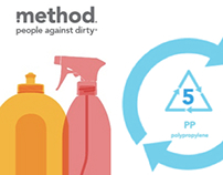 Sustainable Packaging: Collaboration w/ Method Products