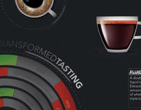 Coffee Conceptual Campaign - student