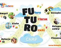 Futuro //Banner, Roll-up, Web elements