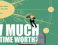 How Much is Your Time Worth? - an infographic