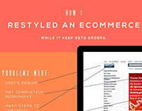 E-commerce restyle