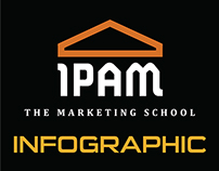 Marketing - Infographic - IPAM